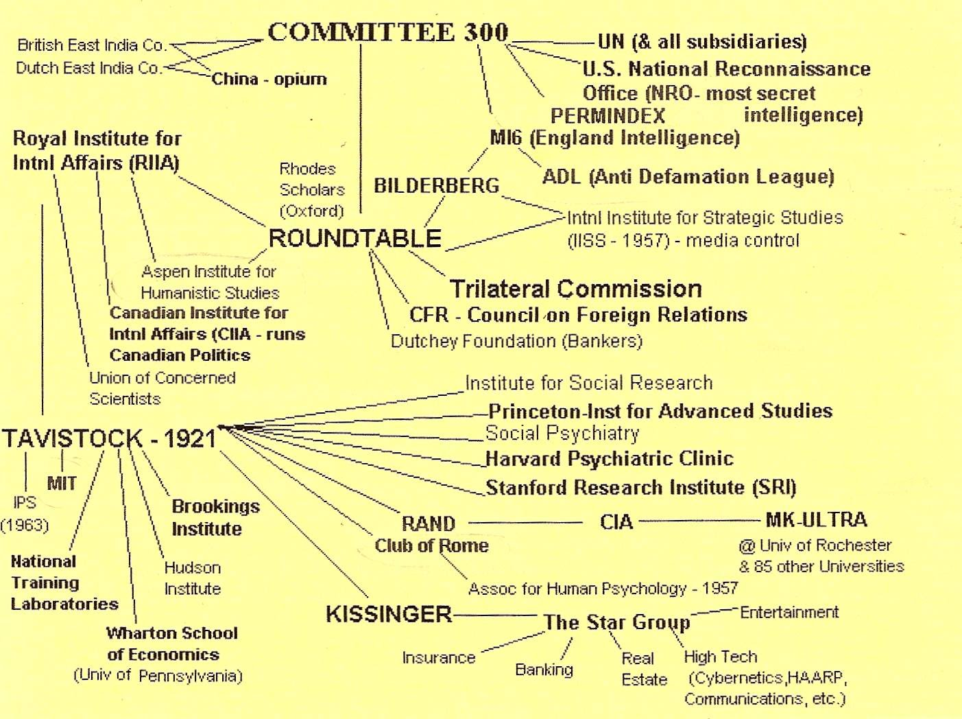 Committee 300