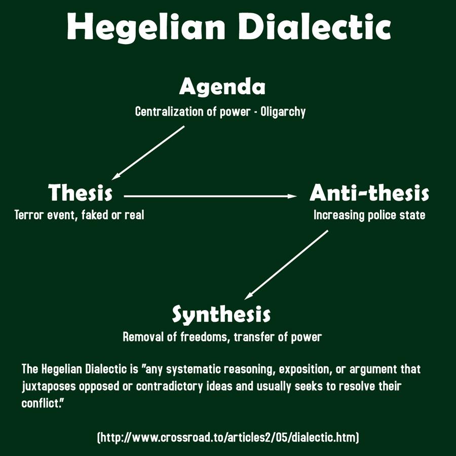 hegelian